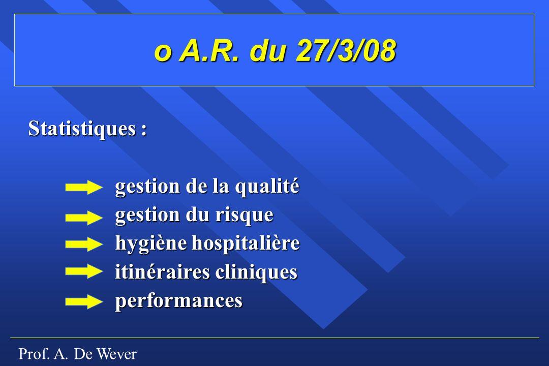 Prof.A. De Wever o A.R.