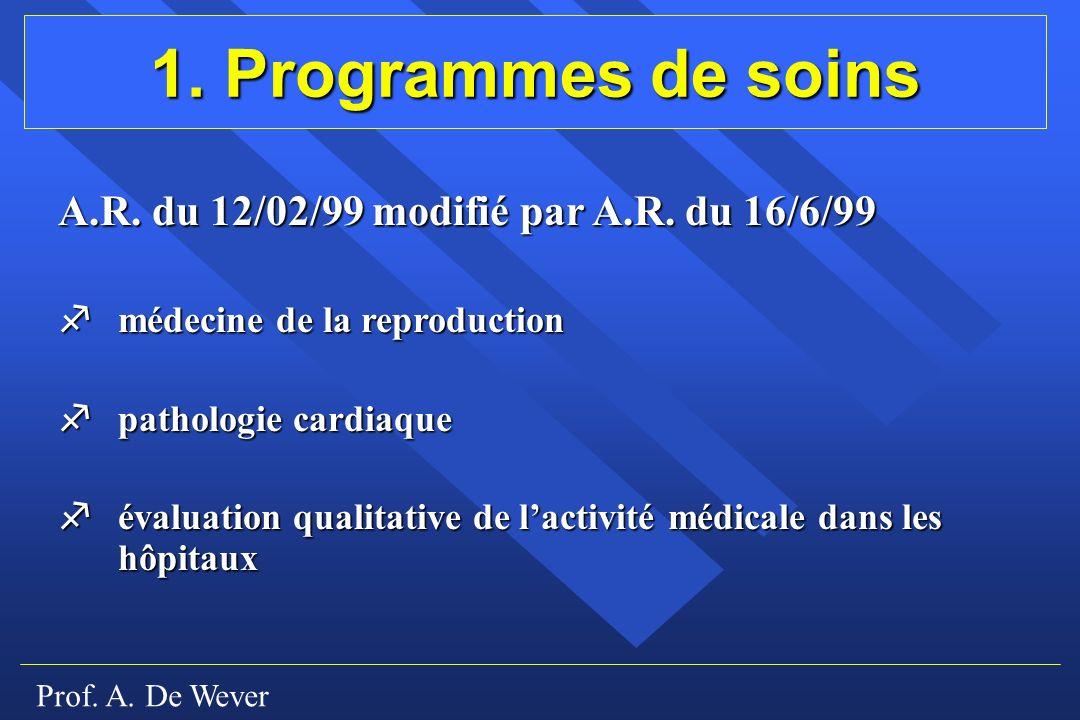 Prof.A. De Wever 1. Programmes de soins A.R. du 12/02/99 modifié par A.R.
