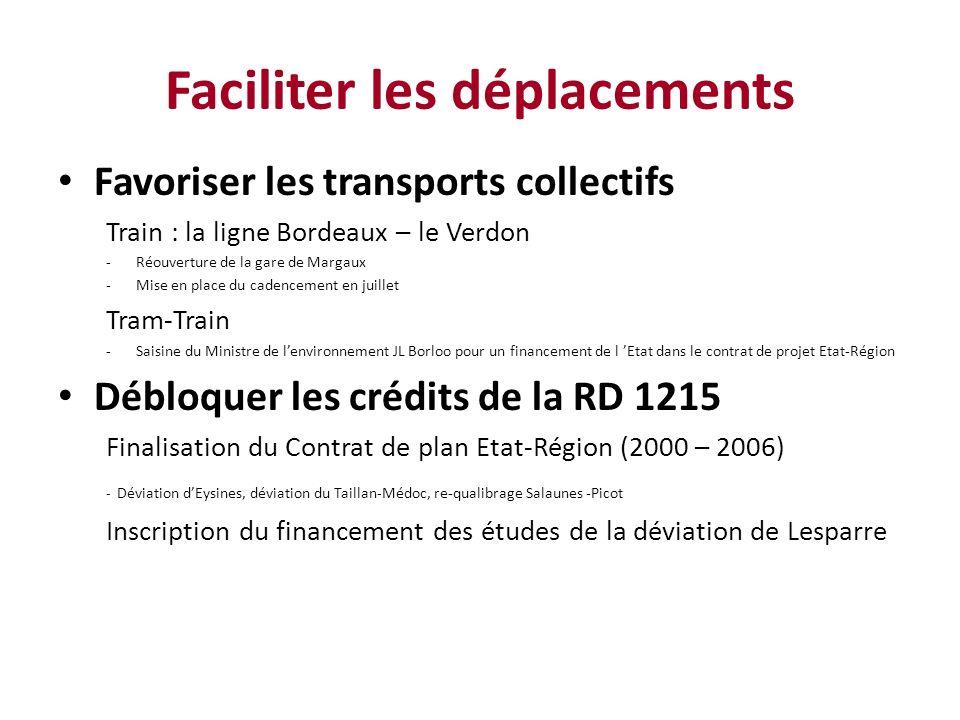 Faciliter les déplacements Favoriser les transports collectifs Train : la ligne Bordeaux – le Verdon -Réouverture de la gare de Margaux -Mise en place du cadencement en juillet Tram-Train -Saisine du Ministre de lenvironnement JL Borloo pour un financement de l Etat dans le contrat de projet Etat-Région Débloquer les crédits de la RD 1215 Finalisation du Contrat de plan Etat-Région (2000 – 2006) - Déviation dEysines, déviation du Taillan-Médoc, re-qualibrage Salaunes -Picot Inscription du financement des études de la déviation de Lesparre