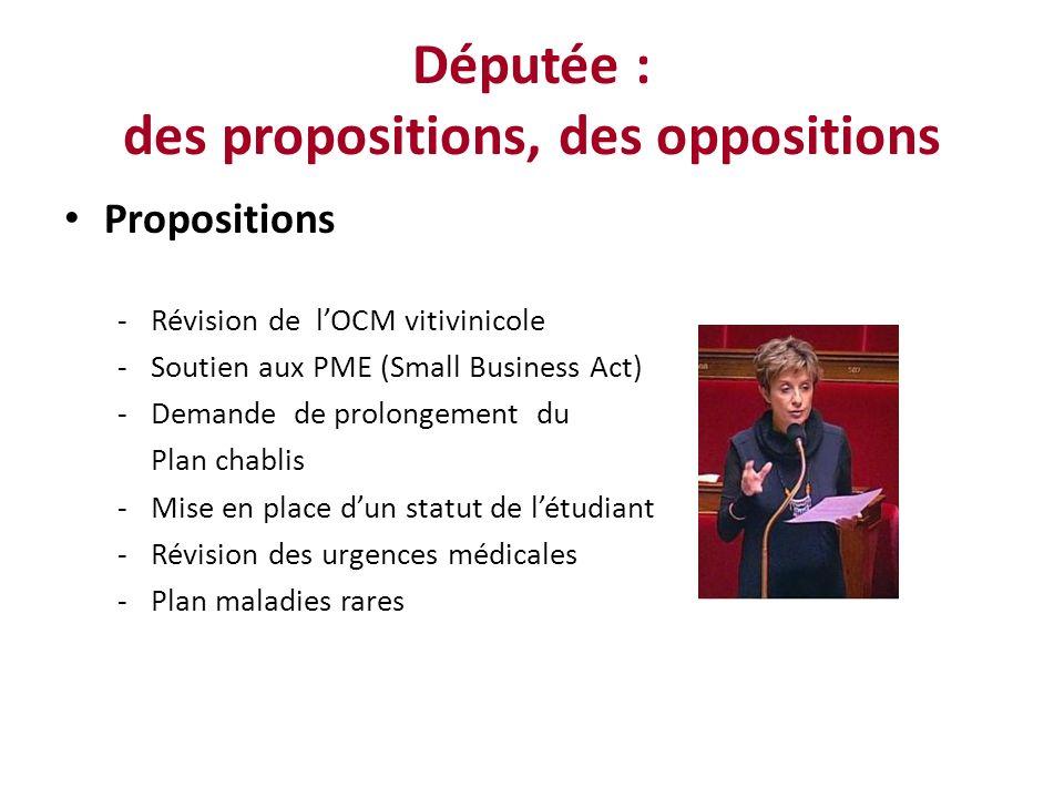 Députée : des propositions, des oppositions Propositions -Révision de lOCM vitivinicole -Soutien aux PME (Small Business Act) -Demande de prolongement du Plan chablis -Mise en place dun statut de létudiant -Révision des urgences médicales -Plan maladies rares