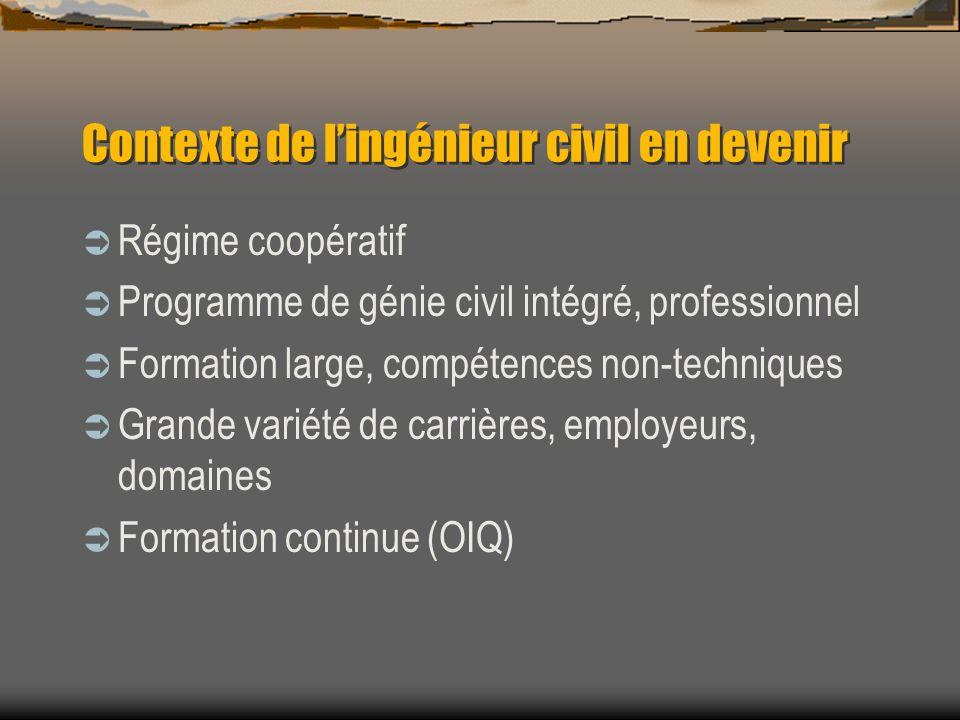 Contexte de lingénieur civil en devenir Régime coopératif Programme de génie civil intégré, professionnel Formation large, compétences non-techniques Grande variété de carrières, employeurs, domaines Formation continue (OIQ)