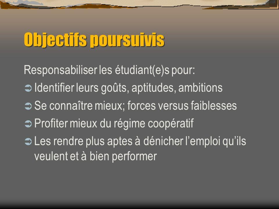 Objectifs poursuivis Responsabiliser les étudiant(e)s pour: Identifier leurs goûts, aptitudes, ambitions Se connaître mieux; forces versus faiblesses