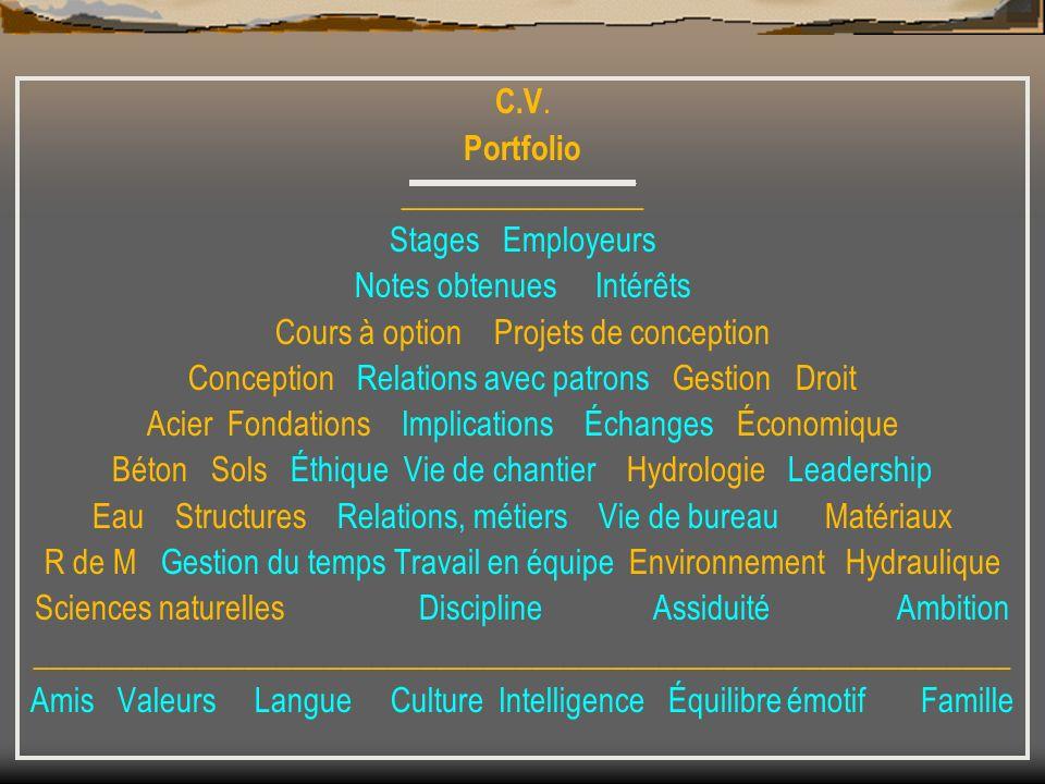 C.V. Portfolio _______________ Stages Employeurs Notes obtenues Intérêts Cours à option Projets de conception Conception Relations avec patrons Gestio