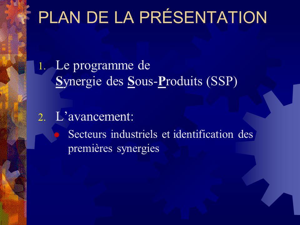 PLAN DE LA PRÉSENTATION 1. Le programme de Synergie des Sous-Produits (SSP) 2.