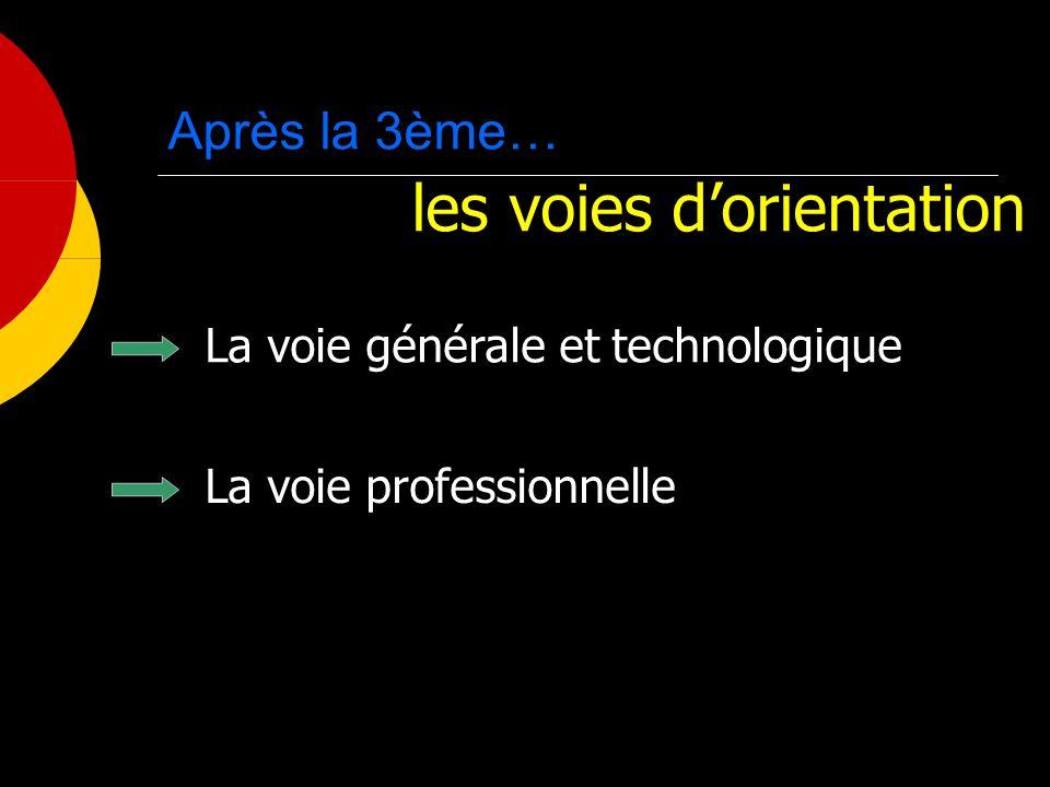 Après la 3ème… les voies dorientation La voie générale et technologique La voie professionnelle