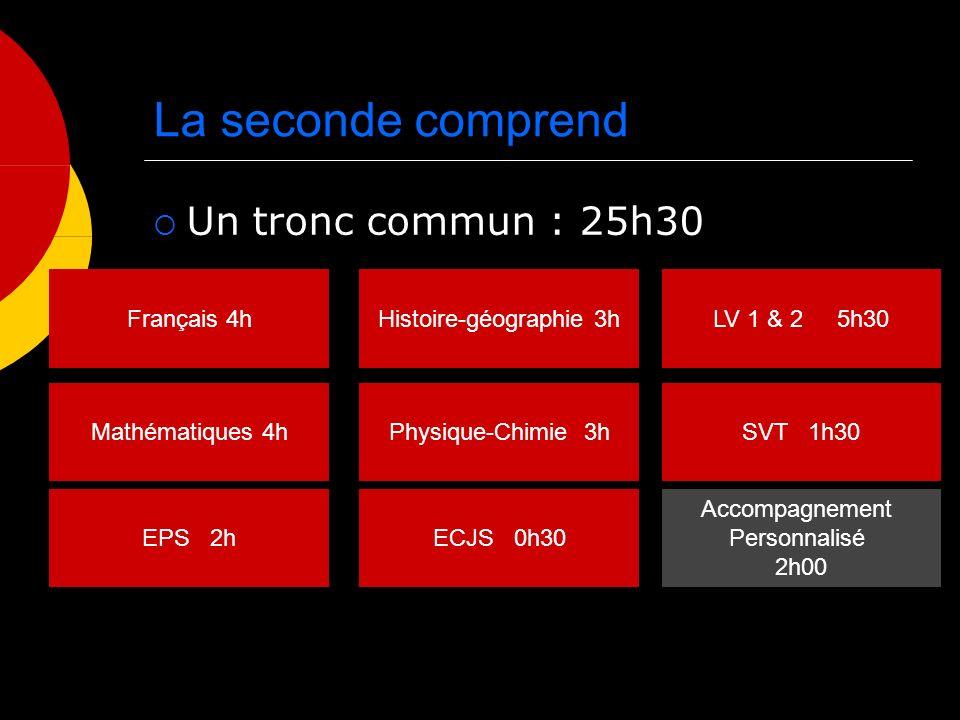La seconde comprend Un tronc commun : 25h30 Accompagnement Personnalisé 2h00 ECJS 0h30EPS 2h SVT 1h30Physique-Chimie 3h LV 1 & 2 5h30 Mathématiques 4h Histoire-géographie 3hFrançais 4h