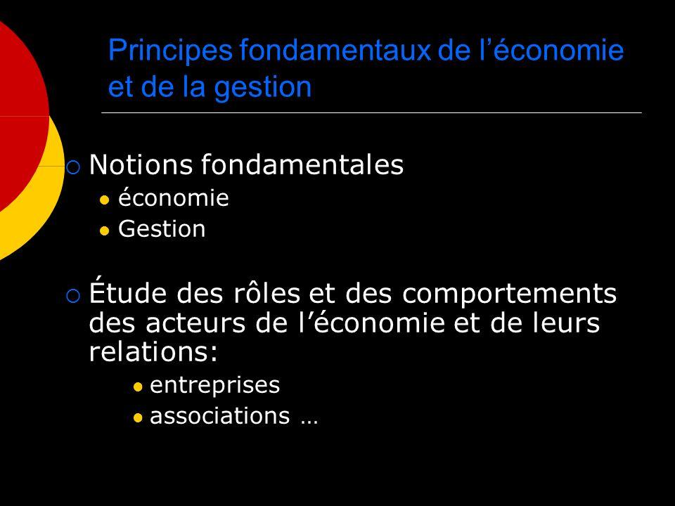 Principes fondamentaux de léconomie et de la gestion Notions fondamentales économie Gestion Étude des rôles et des comportements des acteurs de léconomie et de leurs relations: entreprises associations …