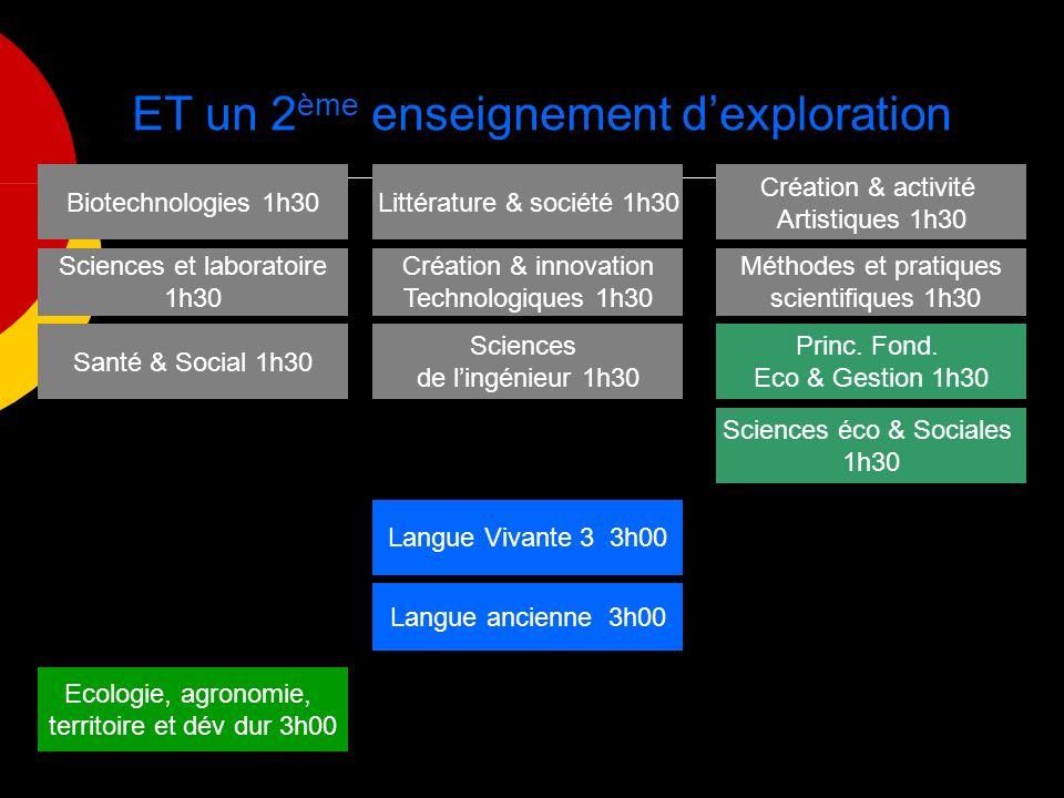 ET un 2 ème enseignement dexploration Sciences et laboratoire 1h30 Sciences de lingénieur 1h30 Création & activité Artistiques 1h30 Méthodes et pratiq