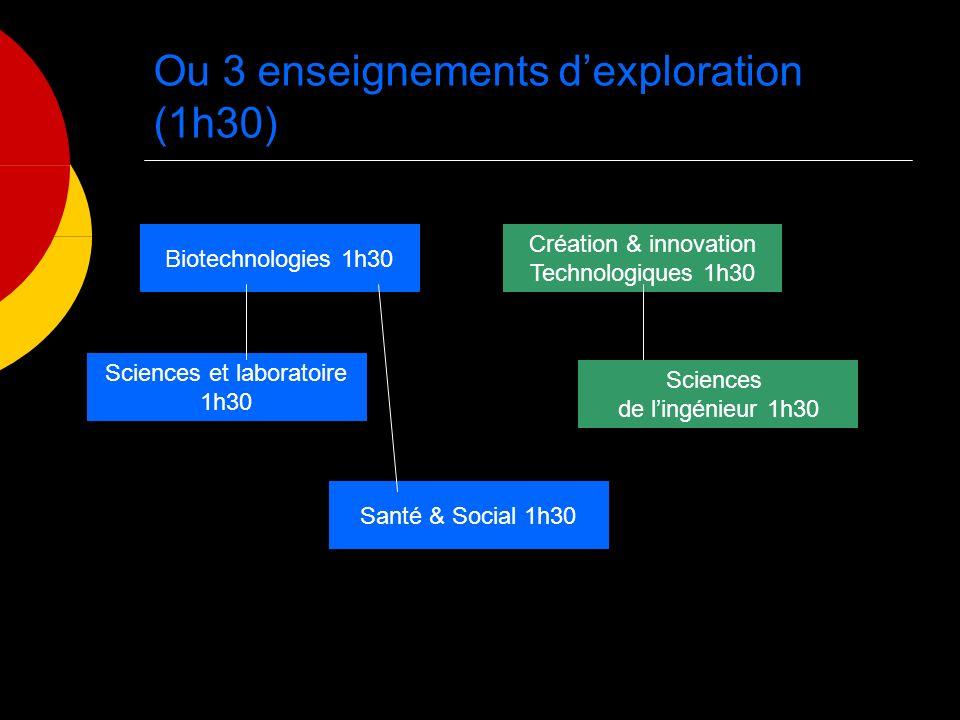Ou 3 enseignements dexploration (1h30) Sciences et laboratoire 1h30 Biotechnologies 1h30 Sciences de lingénieur 1h30 Création & innovation Technologiques 1h30 Santé & Social 1h30