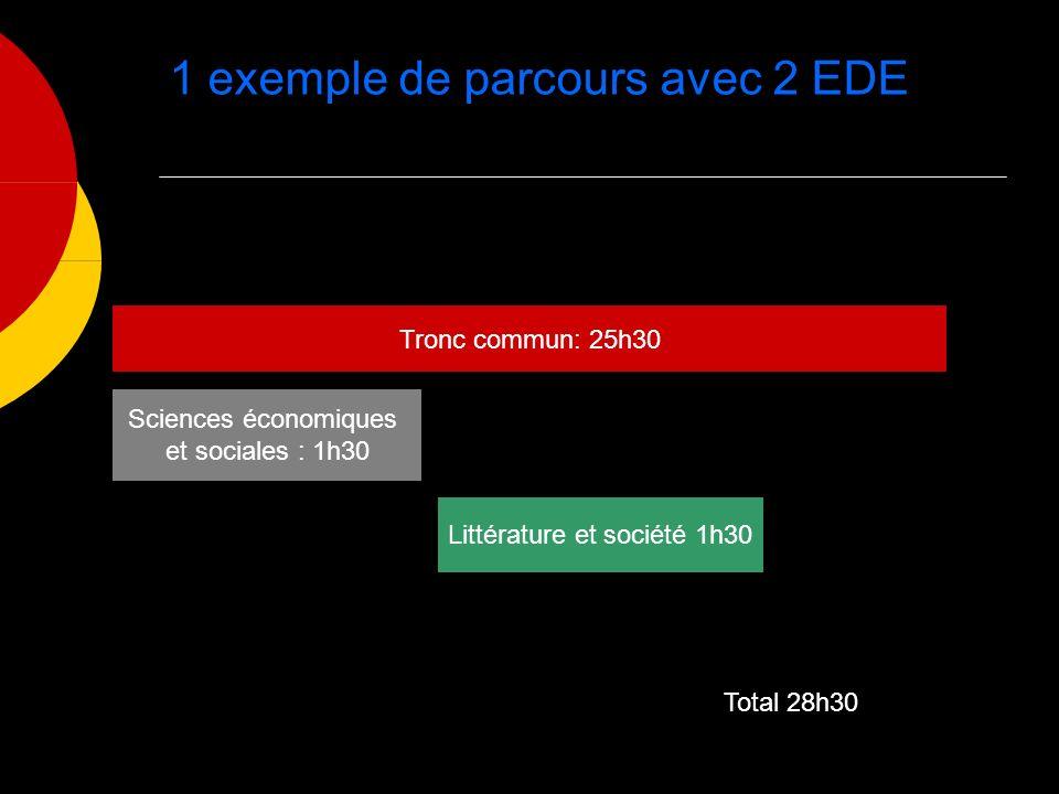 1 exemple de parcours avec 2 EDE Tronc commun: 25h30 Sciences économiques et sociales : 1h30 Littérature et société 1h30 Total 28h30