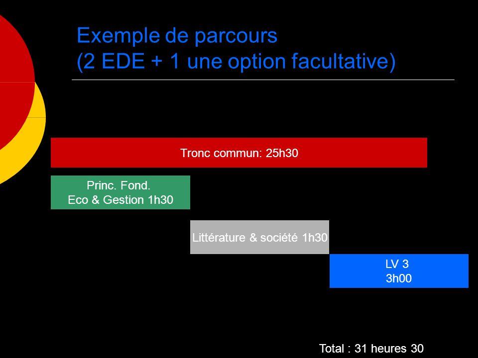 Exemple de parcours (2 EDE + 1 une option facultative) Tronc commun: 25h30 Total : 31 heures 30 Littérature & société 1h30 LV 3 3h00 Princ. Fond. Eco