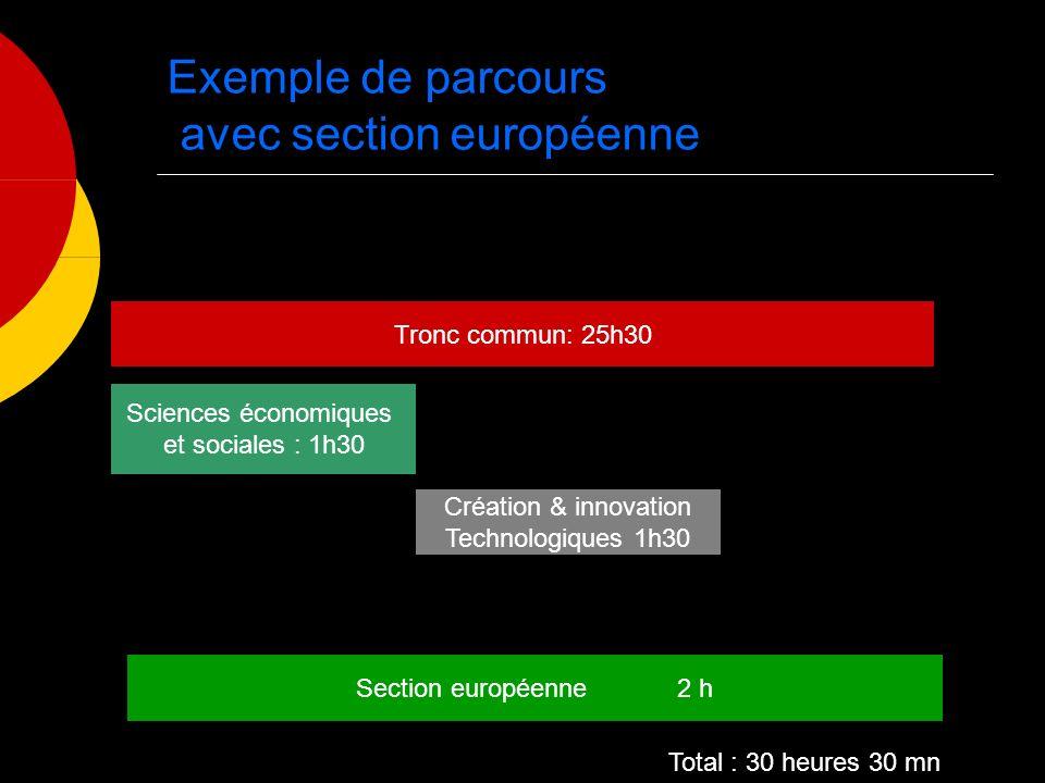 Exemple de parcours avec section européenne Tronc commun: 25h30 Sciences économiques et sociales : 1h30 Total : 30 heures 30 mn Section européenne 2 h Création & innovation Technologiques 1h30