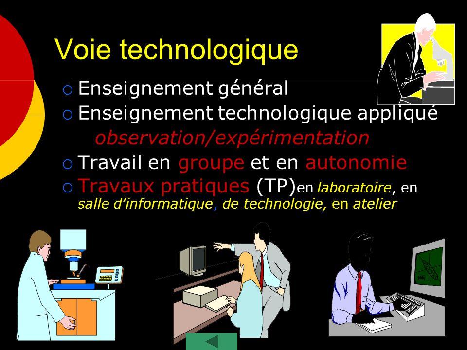 Voie technologique Enseignement général Enseignement technologique appliqué observation/expérimentation Travail en groupe et en autonomie Travaux pratiques (TP) en laboratoire, en salle dinformatique, de technologie, en atelier