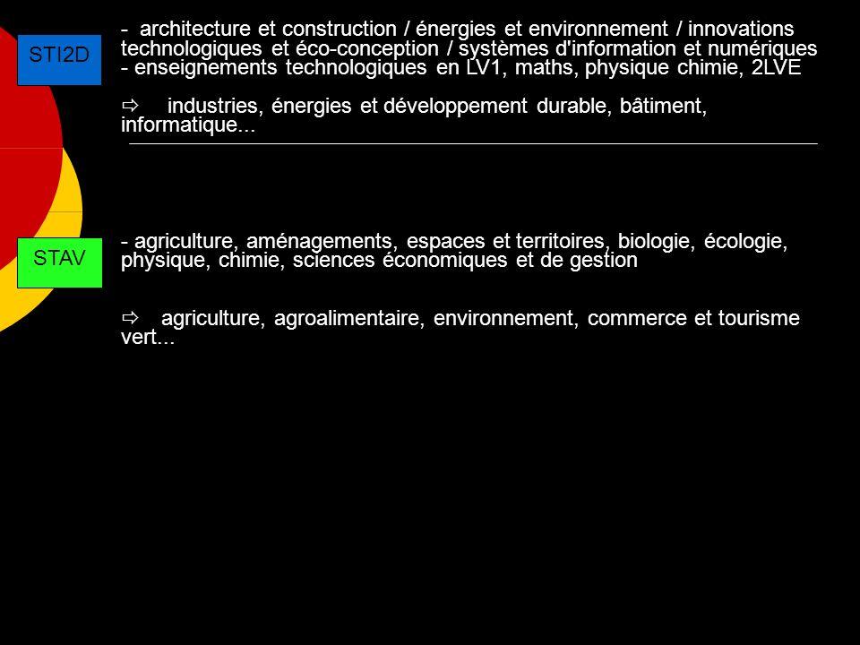 - architecture et construction / énergies et environnement / innovations technologiques et éco-conception / systèmes d information et numériques - enseignements technologiques en LV1, maths, physique chimie, 2LVE industries, énergies et développement durable, bâtiment, informatique...
