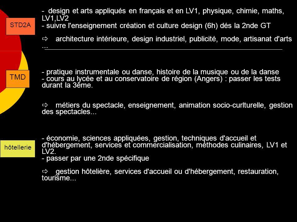 - design et arts appliqués en français et en LV1, physique, chimie, maths, LV1,LV2 - suivre l enseignement création et culture design (6h) dés la 2nde GT architecture intérieure, design industriel, publicité, mode, artisanat d arts...