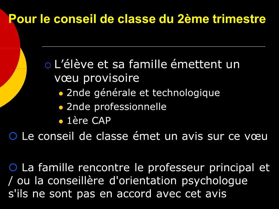 Pour le conseil de classe du 2ème trimestre Lélève et sa famille émettent un vœu provisoire 2nde générale et technologique 2nde professionnelle 1ère C