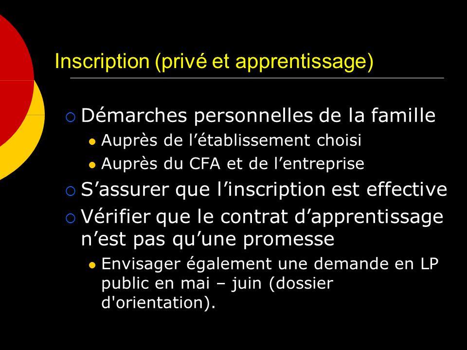 Inscription (privé et apprentissage) Démarches personnelles de la famille Auprès de létablissement choisi Auprès du CFA et de lentreprise Sassurer que