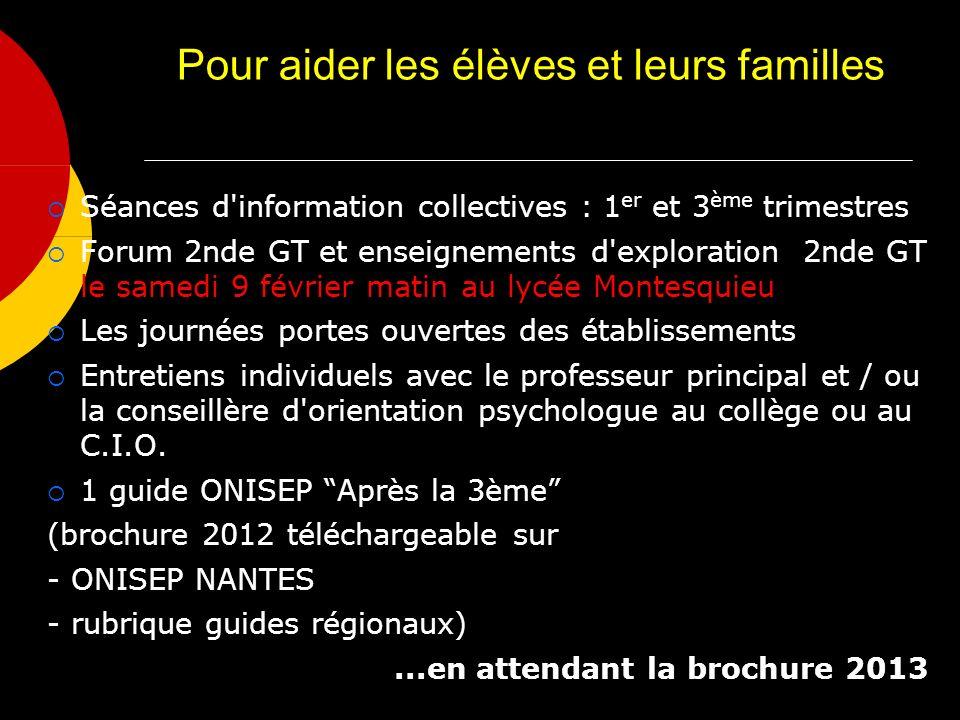 Pour aider les élèves et leurs familles Séances d'information collectives : 1 er et 3 ème trimestres Forum 2nde GT et enseignements d'exploration 2nde