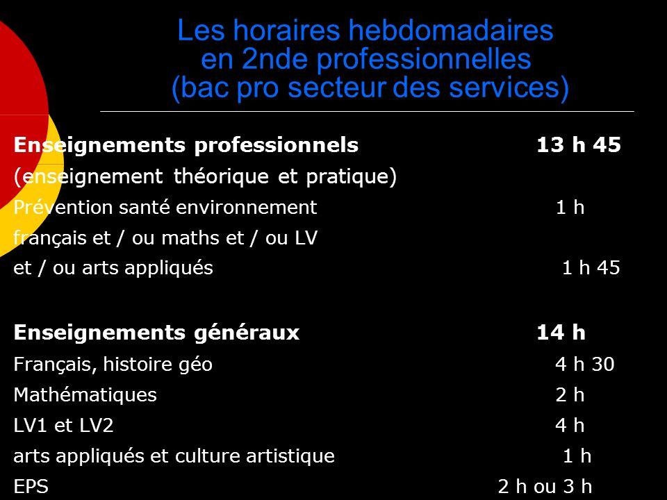 Les horaires hebdomadaires en 2nde professionnelles (bac pro secteur des services) Enseignements professionnels 13 h 45 (enseignement théorique et pra
