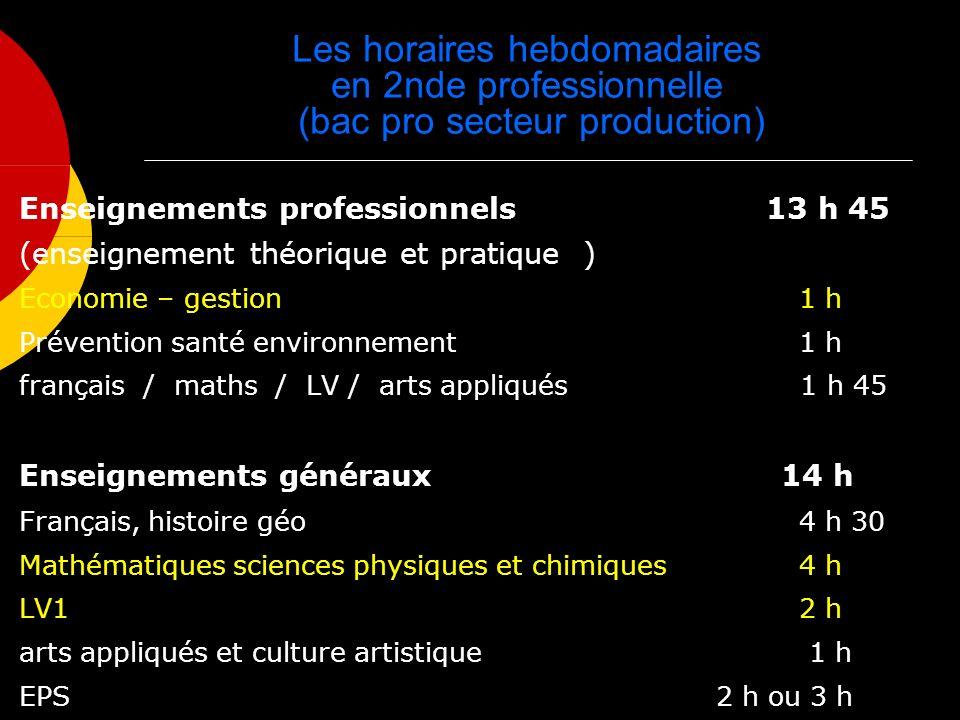Les horaires hebdomadaires en 2nde professionnelle (bac pro secteur production) Enseignements professionnels 13 h 45 (enseignement théorique et pratiq