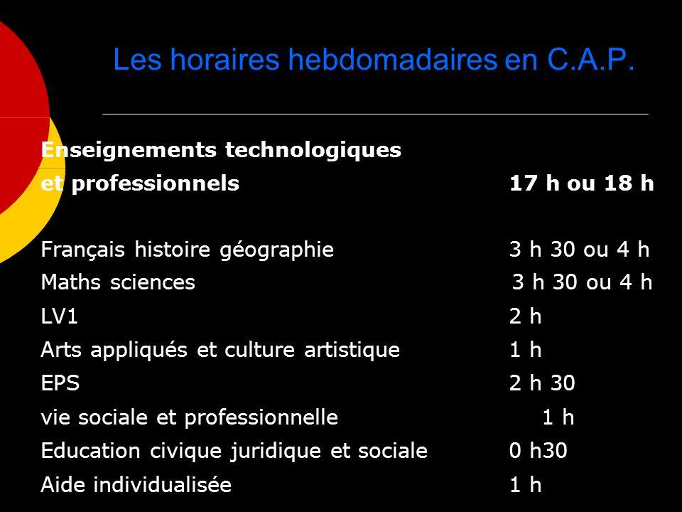 Les horaires hebdomadaires en C.A.P. Enseignements technologiques et professionnels 17 h ou 18 h Français histoire géographie3 h 30 ou 4 h Maths scien