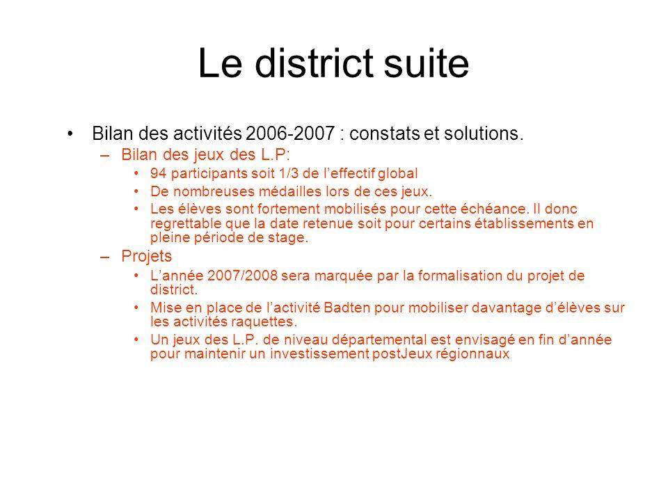 Le district suite Bilan des activités 2006-2007 : constats et solutions.