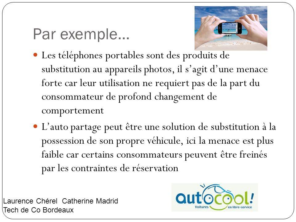 Par exemple… Les téléphones portables sont des produits de substitution au appareils photos, il sagit dune menace forte car leur utilisation ne requie