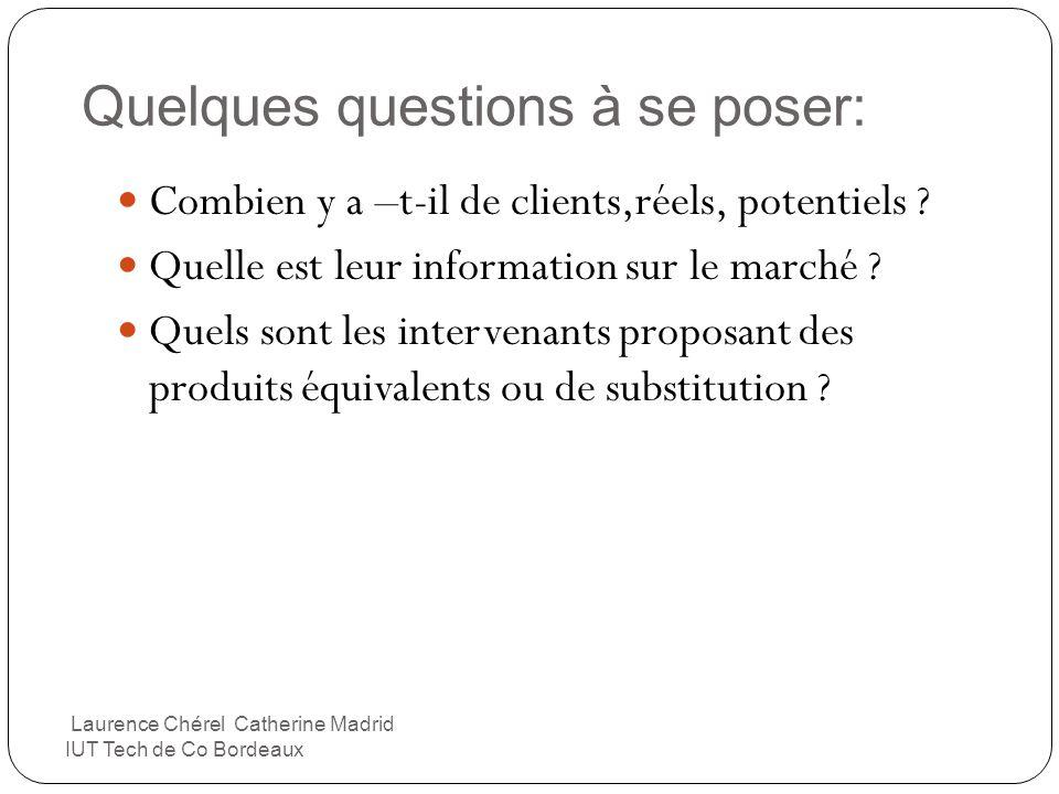 Combien y a –t-il de clients,réels, potentiels ? Quelle est leur information sur le marché ? Quels sont les intervenants proposant des produits équiva