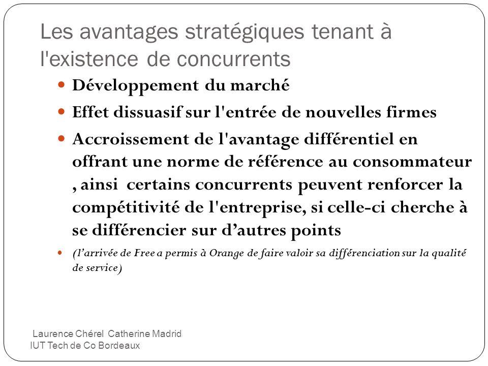 Les avantages stratégiques tenant à l'existence de concurrents Développement du marché Effet dissuasif sur l'entrée de nouvelles firmes Accroissement