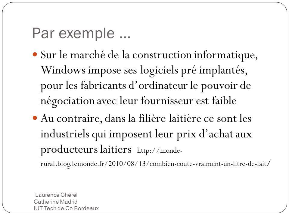 Par exemple … Sur le marché de la construction informatique, Windows impose ses logiciels pré implantés, pour les fabricants dordinateur le pouvoir de