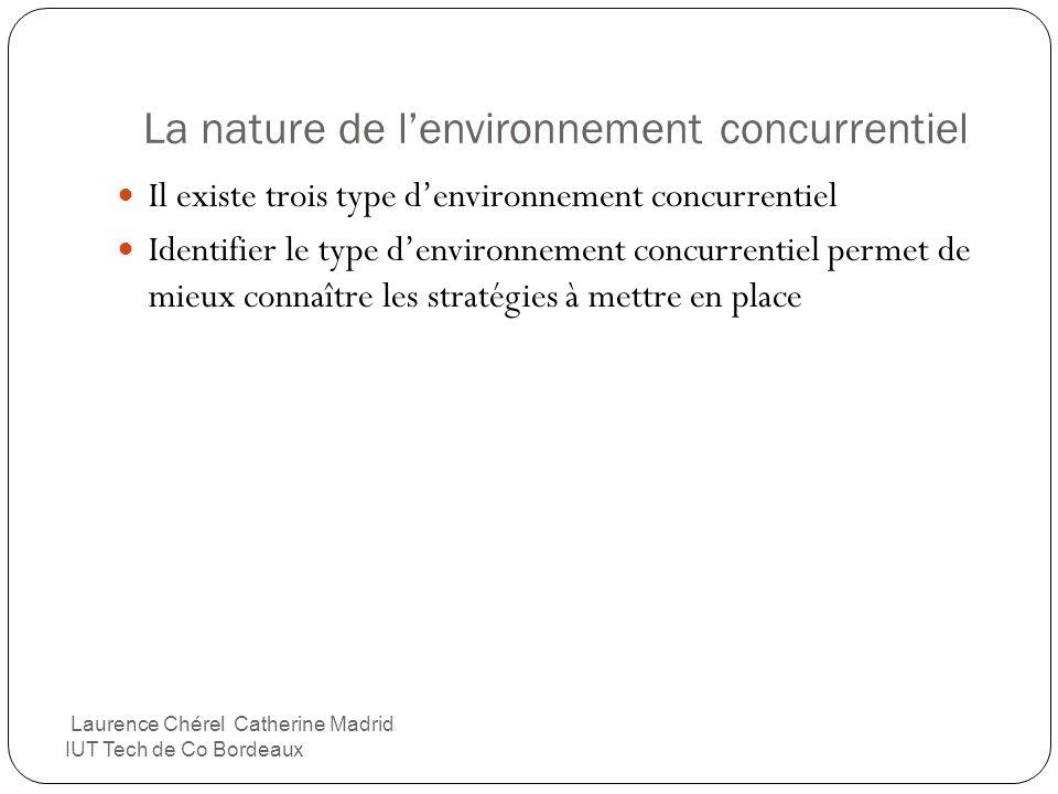 La nature de lenvironnement concurrentiel Il existe trois type denvironnement concurrentiel Identifier le type denvironnement concurrentiel permet de