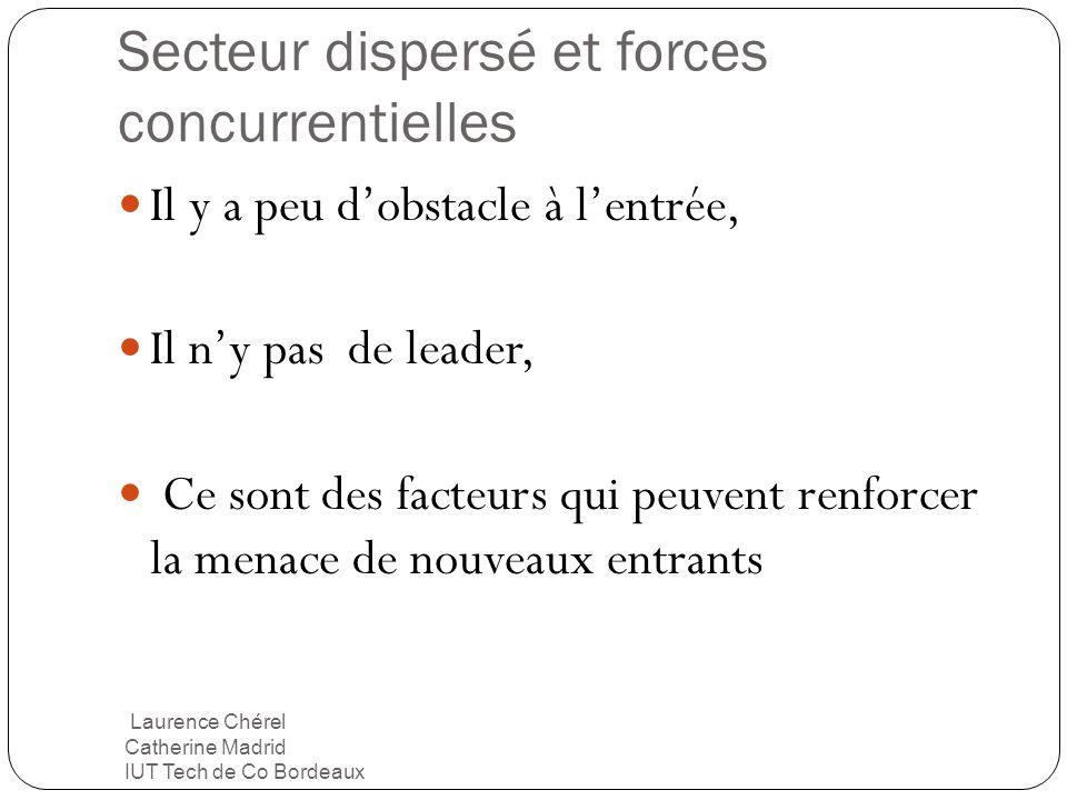 Secteur dispersé et forces concurrentielles Il y a peu dobstacle à lentrée, Il ny pas de leader, Ce sont des facteurs qui peuvent renforcer la menace