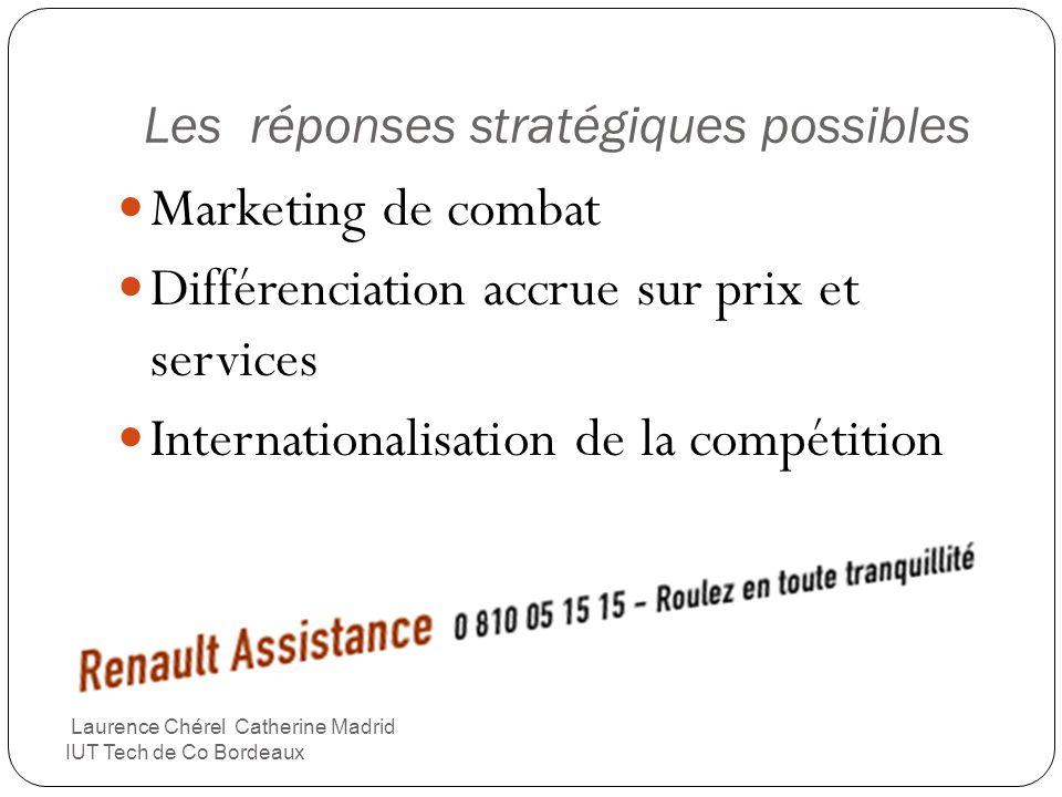 Les réponses stratégiques possibles Marketing de combat Différenciation accrue sur prix et services Internationalisation de la compétition Laurence Ch