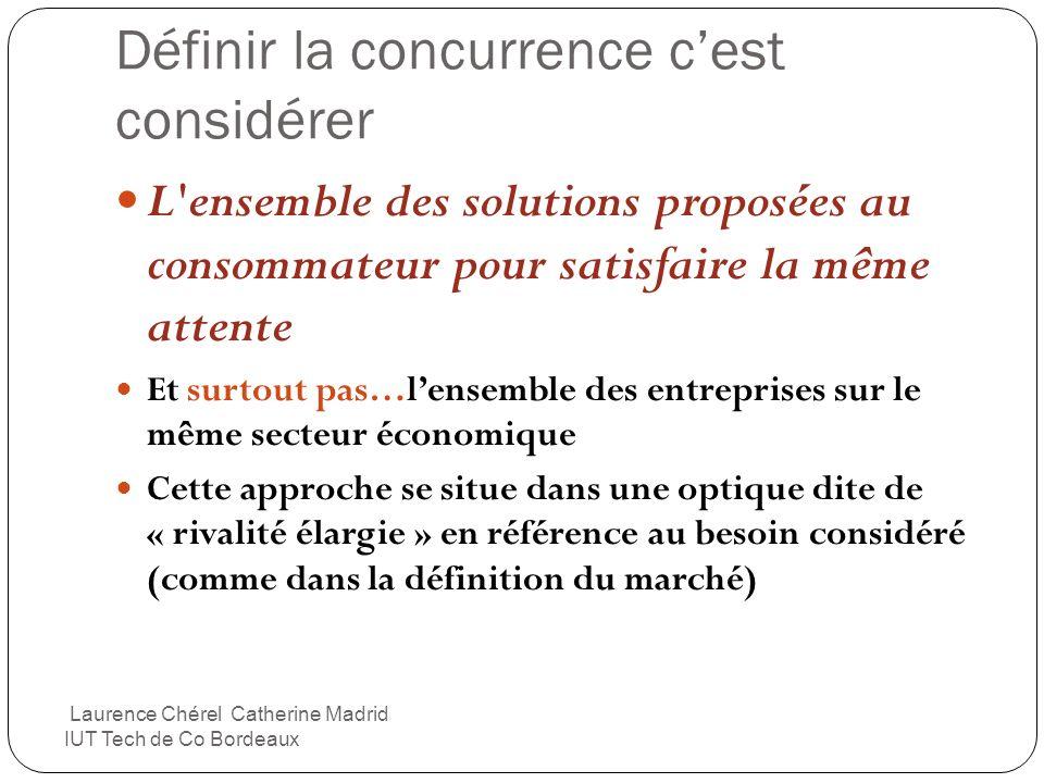 Définir la concurrence cest considérer L'ensemble des solutions proposées au consommateur pour satisfaire la même attente Et surtout pas…lensemble des