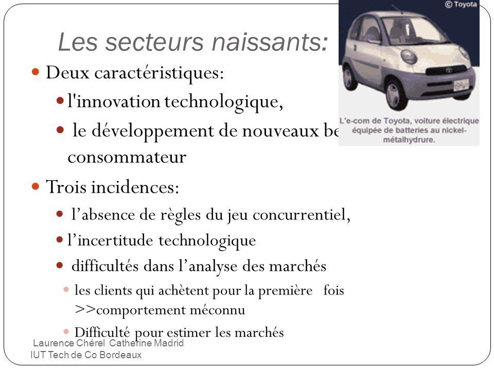 Les secteurs naissants: Deux caractéristiques: l'innovation technologique, le développement de nouveaux besoins du consommateur Trois incidences: labs