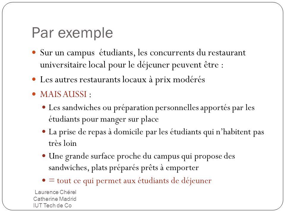Par exemple Sur un campus étudiants, les concurrents du restaurant universitaire local pour le déjeuner peuvent être : Les autres restaurants locaux à