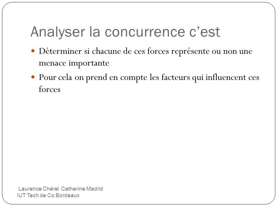 Analyser la concurrence cest Déterminer si chacune de ces forces représente ou non une menace importante Pour cela on prend en compte les facteurs qui