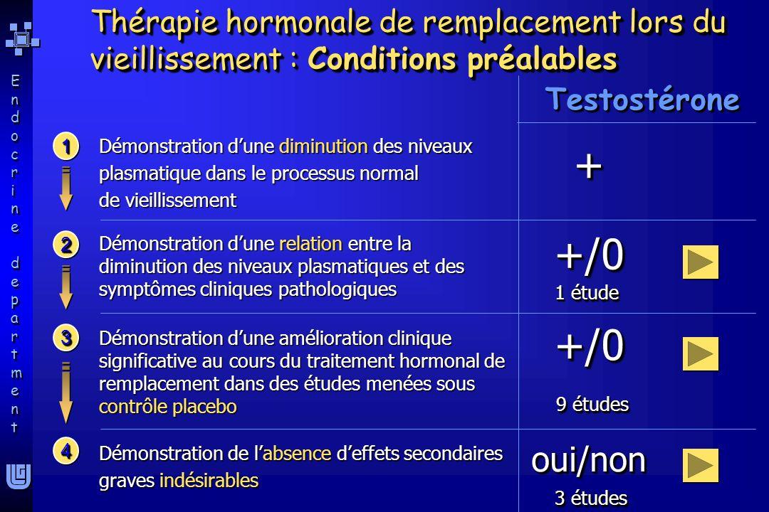 Endocrine departmentEndocrine department Endocrine departmentEndocrine department 1 étude 11 22 33 44 Démonstration dune diminution des niveaux plasma