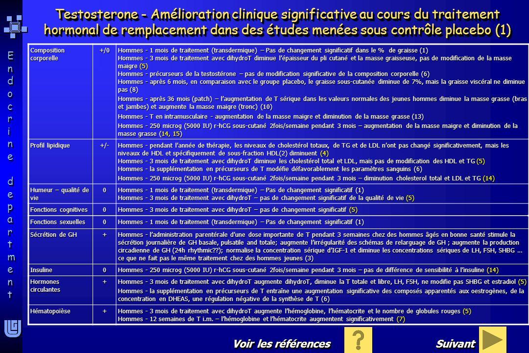 Endocrine departmentEndocrine department Endocrine departmentEndocrine department Composition corporelle +/0 Hommes - 1 mois de traitement (transdermi