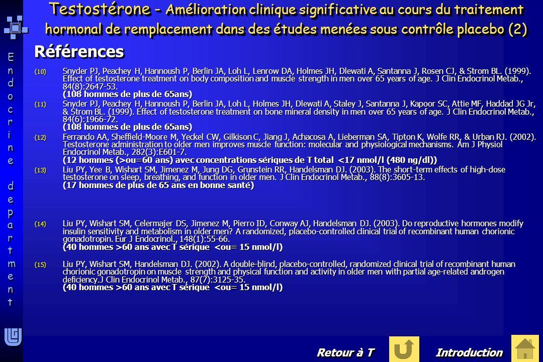Endocrine departmentEndocrine department Endocrine departmentEndocrine department RéférencesRéférences Testostérone - Amélioration clinique significat
