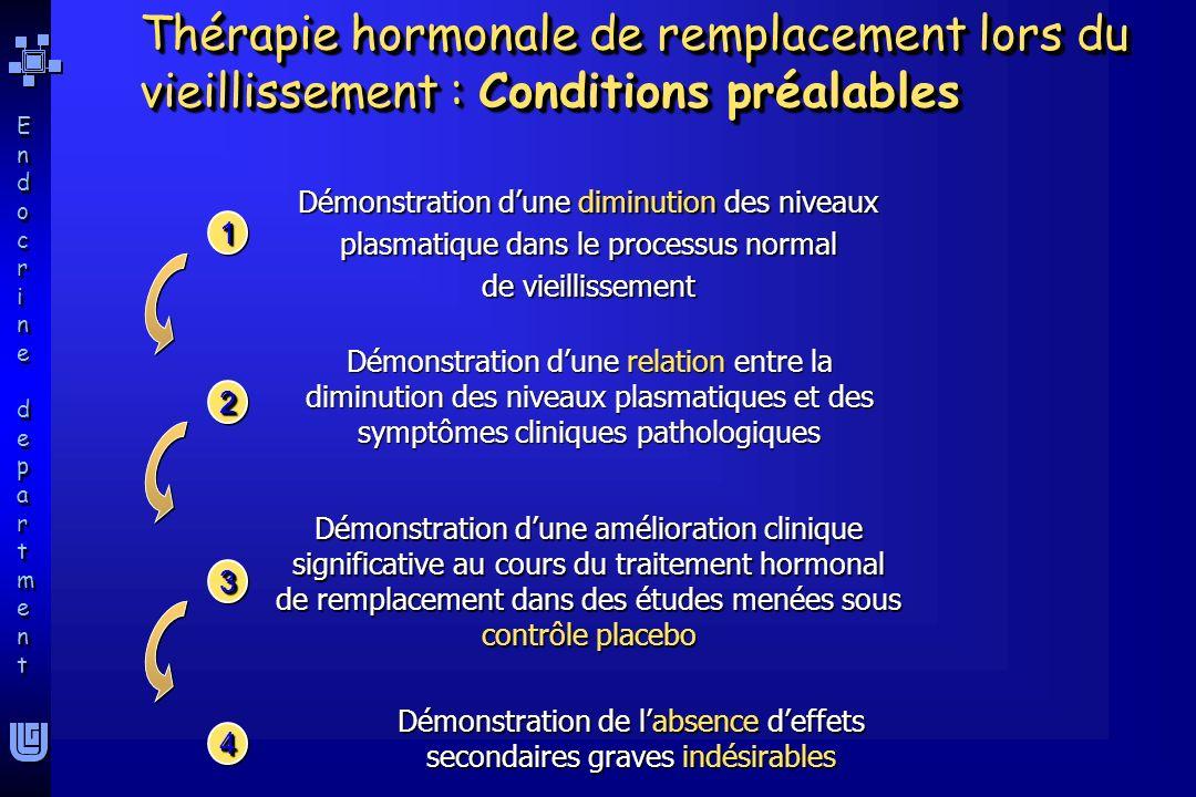 Endocrine departmentEndocrine department Endocrine departmentEndocrine department ò DHEA ò GH Quatre traitements F Mots-clefs introduits dans Medline ò 1999/2004 ò Aging - andropause - menopause ò Double blind ò DHEA - GH - testosterone ò Replacement therapy - Supplementation - HRT ò Replacement therapy - Supplementation - HRT F Mots-clefs introduits dans Medline ò 1999/2004 ò Aging - andropause - menopause ò Double blind ò DHEA - GH - testosterone ò Replacement therapy - Supplementation - HRT ò Replacement therapy - Supplementation - HRT ò T ò GH + T ò T ò GH + T F Dautres informations sont disponibles dans le site Andropause de la Province de Liège ò H Thyr