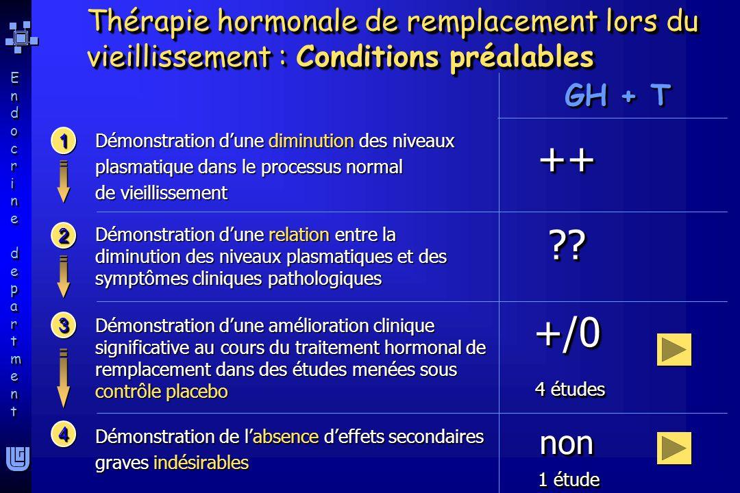 Endocrine departmentEndocrine department Endocrine departmentEndocrine department11 22 33 44 Démonstration dune diminution des niveaux plasmatique dan