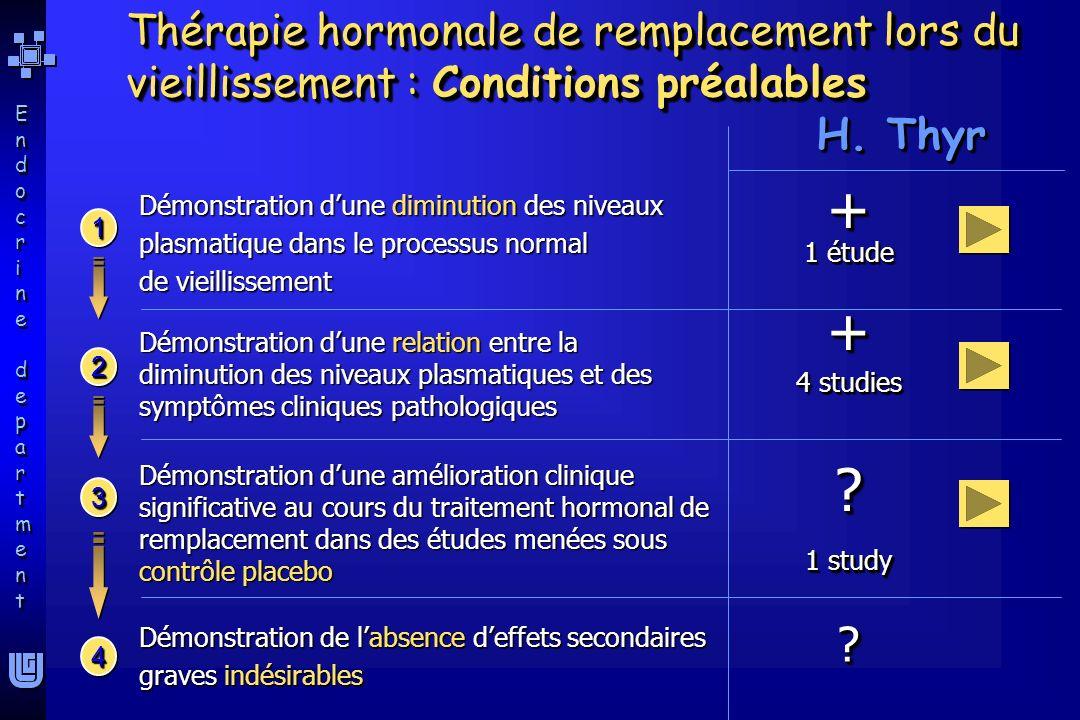 Endocrine departmentEndocrine department Endocrine departmentEndocrine department H. Thyr ?? 1 study ?? ++ 1 étude ++ 4 studies Démonstration dune rel