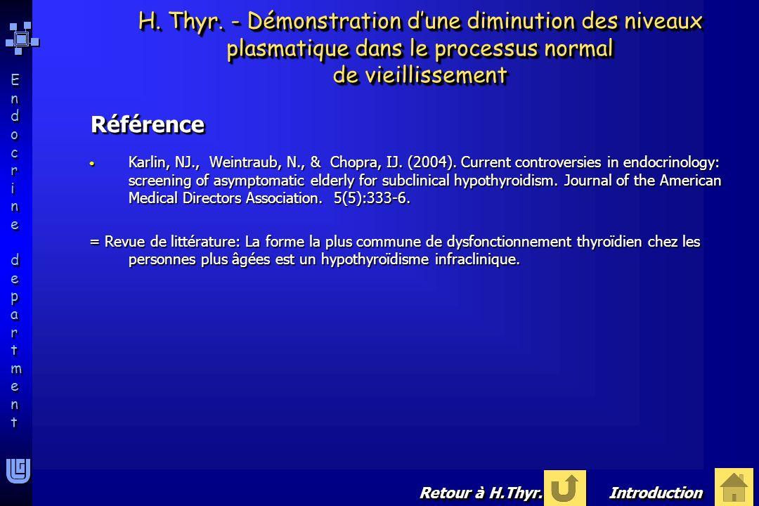 Endocrine departmentEndocrine department Endocrine departmentEndocrine department H. Thyr. - Démonstration dune diminution des niveaux plasmatique dan