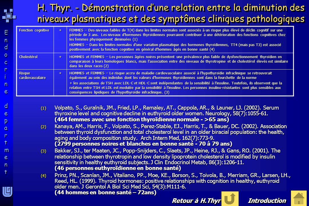 Endocrine departmentEndocrine department Endocrine departmentEndocrine department Fonction cognitive + FEMMES – Des niveaux faibles de T(4) dans les l