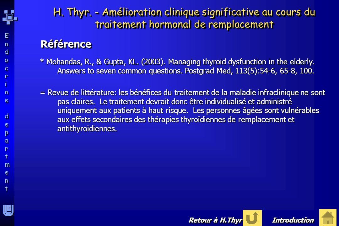 Endocrine departmentEndocrine department Endocrine departmentEndocrine department * Mohandas, R., & Gupta, KL. (2003). Managing thyroid dysfunction in
