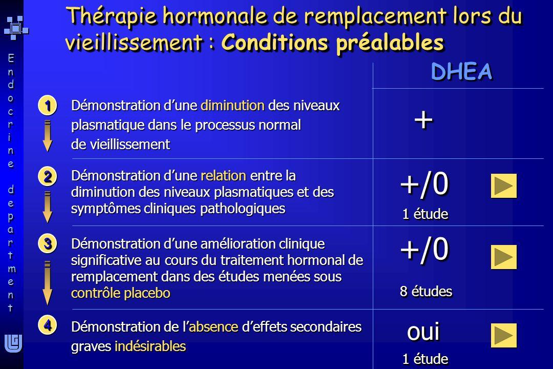 Endocrine departmentEndocrine department Endocrine departmentEndocrine department Composition corporelle +/0 Hommes - 1 mois de traitement (transdermique) – Pas de changement significatif dans le % de graisse (1) Hommes - 3 mois de traitement avec dihydroT diminue lépaisseur du pli cutané et la masse graisseuse, pas de modification de la masse maigre (5) Hommes - précurseurs de la testostérone – pas de modification significative de la composition corporelle (6) Hommes - après 6 mois, en comparaison avec le groupe placebo, le graisse sous-cutanée diminue de 7%, mais la graisse viscéral ne diminue pas (8) Hommes - après 36 mois (patch) – laugmentation de T sérique dans les valeurs normales des jeunes hommes diminue la masse grasse (bras et jambes) et augmente la masse maigre (tronc) (10) Hommes - T en intramusculaire - augmentation de la masse maigre et diminution de la masse grasse (13) Hommes - 250 microg (5000 IU) r-hCG sous-cutané 2fois/semaine pendant 3 mois – augmentation de la masse maigre et diminution de la masse grasse (14, 15) Profil lipidique +/- Hommes - pendant lannée de thérapie, les niveaux de cholestérol totaux, de TG et de LDL nont pas changé significativement, mais les niveaux de HDL et spécifiquement de sous-fraction HDL(2) diminuent (4) Hommes - 3 mois de traitement avec dihydroT diminue les cholestérol total et LDL, mais pas de modification des HDL et TG (5) Hommes - la supplémentation en précurseurs de T modéfie défavorablement les paramètres sanguins (6) Hommes - 250 microg (5000 IU) r-hCG sous-cutané 2fois/semaine pendant 3 mois – diminution cholesterol total et LDL et TG (14) Humeur – qualité de vie 0 Hommes - 1 mois de traitement (transdermique) – Pas de changement significatif (1) Hommes - 3 mois de traitement avec dihydroT – pas de changement significatif de la qualité de vie (5) Fonctions cognitives 0 Hommes - 3 mois de traitement avec dihydroT – pas de changement significatif (5) Fonctions sexuelles 0 Hommes - 1 mois de traitement (trans