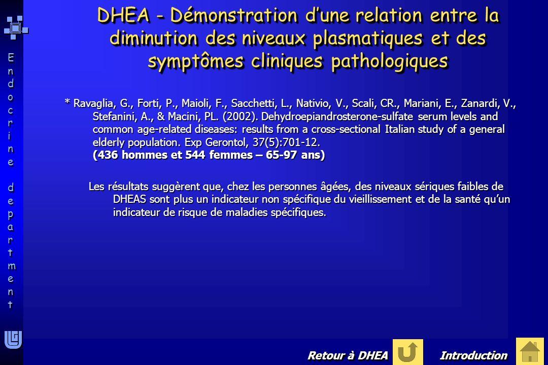 Endocrine departmentEndocrine department Endocrine departmentEndocrine department DHEA - Démonstration dune relation entre la diminution des niveaux p