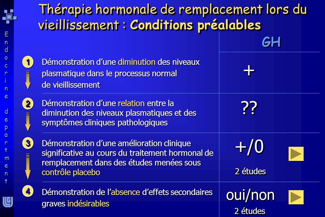 Endocrine departmentEndocrine department Endocrine departmentEndocrine department Force musculaire 0 Hommes – 1 mois de traitement (6,25mug/kg sous-cutané/jour) – Pas de changement significatif (1) Souplesse0 Pourcentage de graisse +/0 Hommes – 1 mois de traitement (6,25mug/kg sous-cutané/jour) – Pas de changement significatif (1) Femmes - GH ne modifie pas significativement la graisse au niveau abdominal en général, sous-cutanée ou viscérale (2) Hommes – ladministration de GH diminue la graisse au niveau abdominal en général par 3.8% par rapport au groupe placebo (P = 0.05).