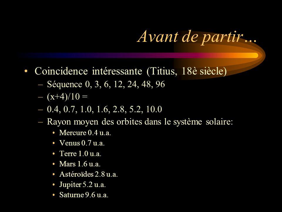 Avant de partir… Coincidence intéressante (Titius, 18è siècle) –Séquence 0, 3, 6, 12, 24, 48, 96 –(x+4)/10 = –0.4, 0.7, 1.0, 1.6, 2.8, 5.2, 10.0 –Rayon moyen des orbites dans le système solaire: Mercure 0.4 u.a.